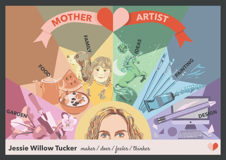 v2 JWT self portrait infographic